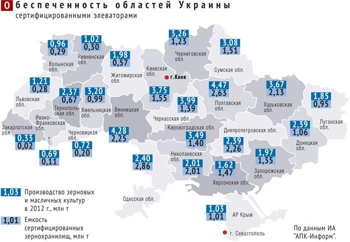 Обеспеченность областей Украины сертифицированными элеваторами