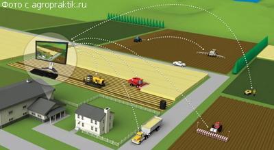 Техника, оборудованная системами точного земледелия
