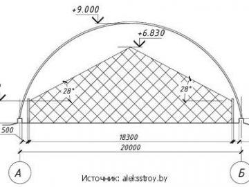 Бескаркасные арочные ангары: проектирование и строительство