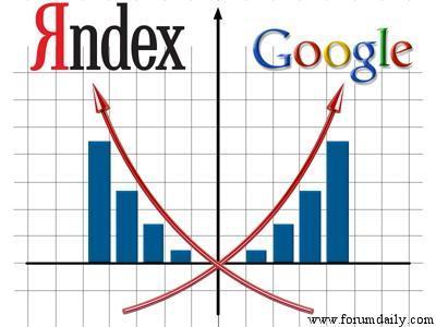 Удобный источник социальной и экономической статистики
